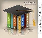 education infographic template... | Shutterstock .eps vector #395834440