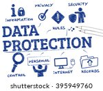 data protection. chart with... | Shutterstock .eps vector #395949760