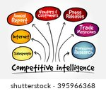 competitive intelligence... | Shutterstock .eps vector #395966368