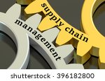 Supply Chain Management Concep...
