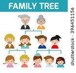 family tree  diagram of members ... | Shutterstock .eps vector #396451156