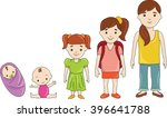 generations girls at different... | Shutterstock .eps vector #396641788