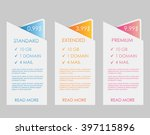 web banners. price list ... | Shutterstock .eps vector #397115896