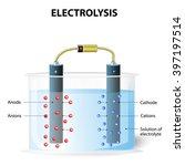 electrolysis process.   Shutterstock .eps vector #397197514