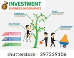 infographics of investment is... | Shutterstock .eps vector #397239106