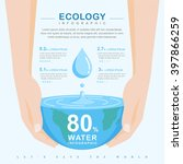 World Water Day. Ecology...