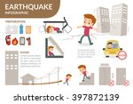earthquake infographic. | Shutterstock .eps vector #397872139
