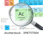 Small photo of Actinium symbol - Ac. Element of the periodic table zoomed with magnifying glass