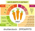 cute infographic page of health ... | Shutterstock .eps vector #399369970