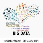 big data in commerce...   Shutterstock .eps vector #399629104