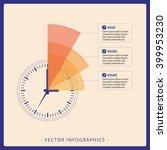dial chart template | Shutterstock .eps vector #399953230