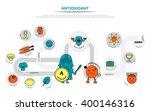 antioxidants infographic... | Shutterstock .eps vector #400146316