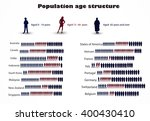 population age structure   Shutterstock .eps vector #400430410