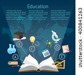 education background... | Shutterstock .eps vector #400841263