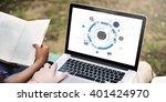 global communication networking ... | Shutterstock . vector #401424970