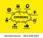 experience. chart with keywords ... | Shutterstock .eps vector #401430184