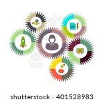 business mechanism concept....   Shutterstock .eps vector #401528983