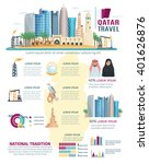 qatar infographics with concept ... | Shutterstock .eps vector #401626876