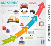 car service timeline... | Shutterstock .eps vector #402149188
