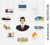 vector logistics manager agent... | Shutterstock .eps vector #402505138