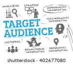 target audience. chart with... | Shutterstock .eps vector #402677080