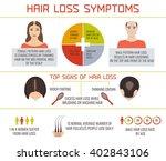 hair loss symptoms infographic... | Shutterstock .eps vector #402843106