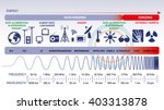 the electromagnetic spectrum | Shutterstock .eps vector #403313878