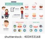 dental problem health care... | Shutterstock .eps vector #403453168