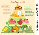 health food infographic healthy ... | Shutterstock .eps vector #403472290