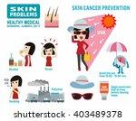skin problem. infographic... | Shutterstock .eps vector #403489378