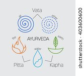 ayurveda doshas illustration.... | Shutterstock .eps vector #403600600