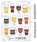 poster beer with main types...   Shutterstock . vector #403609390
