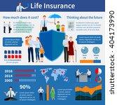 life insurance infographics... | Shutterstock .eps vector #404173990