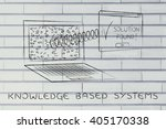 knowledge based systems  pop up ... | Shutterstock . vector #405170338