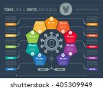 vector infographic of... | Shutterstock .eps vector #405309949