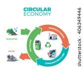 vector illustration of circular ... | Shutterstock .eps vector #406349446