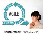 agile sprint. agile software... | Shutterstock . vector #406617244