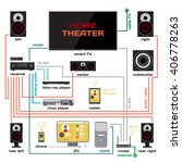 wiring a home theater and music ... | Shutterstock .eps vector #406778263