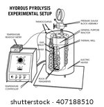 hydrous pyrolysis refers to the ... | Shutterstock .eps vector #407188510