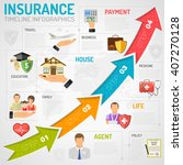 insurance services timeline... | Shutterstock .eps vector #407270128