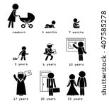 stick figure child teenager... | Shutterstock .eps vector #407585278