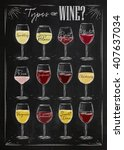 poster main types of wine... | Shutterstock .eps vector #407637034