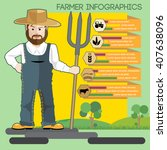farmer with beard and hat... | Shutterstock .eps vector #407638096