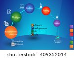 concept of software development ... | Shutterstock .eps vector #409352014