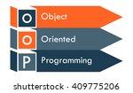 oop arrows concept. vector...   Shutterstock .eps vector #409775206