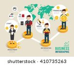business investment funds board ... | Shutterstock .eps vector #410735263