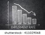 chart of declining employment...