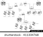 lan network diagram vector... | Shutterstock .eps vector #411334768