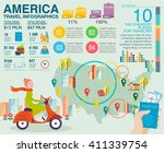 travel infographics with data... | Shutterstock .eps vector #411339754