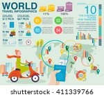 travel infographics with data...   Shutterstock .eps vector #411339766